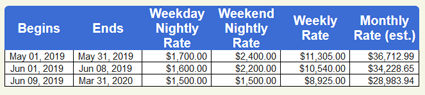 Vacation Rental Rate Table